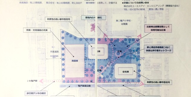 サンストリート亀戸跡地計画